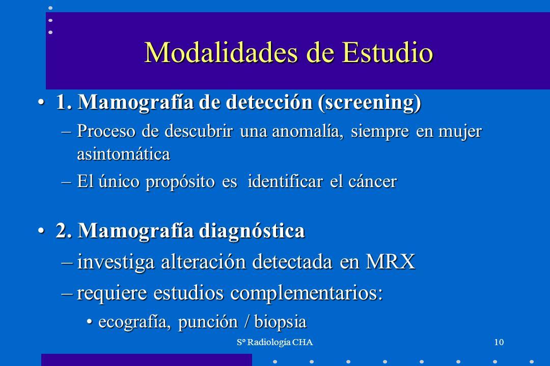 Sº Radiología CHA10 Modalidades de Estudio 1. Mamografía de detección (screening)1. Mamografía de detección (screening) –Proceso de descubrir una anom