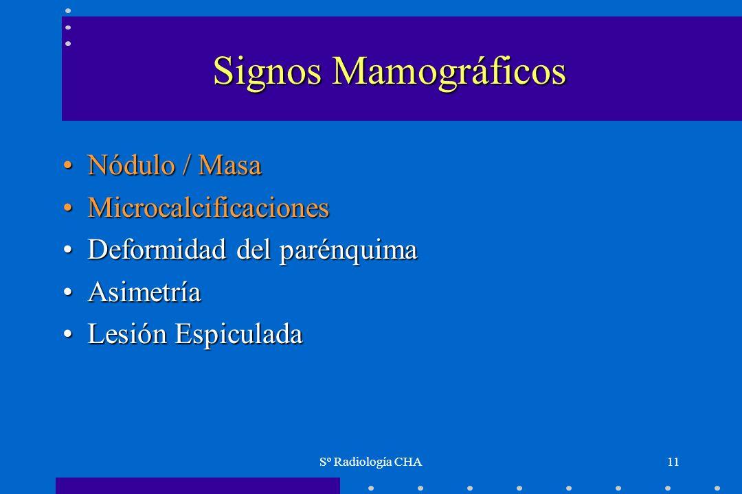 Sº Radiología CHA11 Signos Mamográficos Nódulo / MasaNódulo / Masa MicrocalcificacionesMicrocalcificaciones Deformidad del parénquimaDeformidad del pa