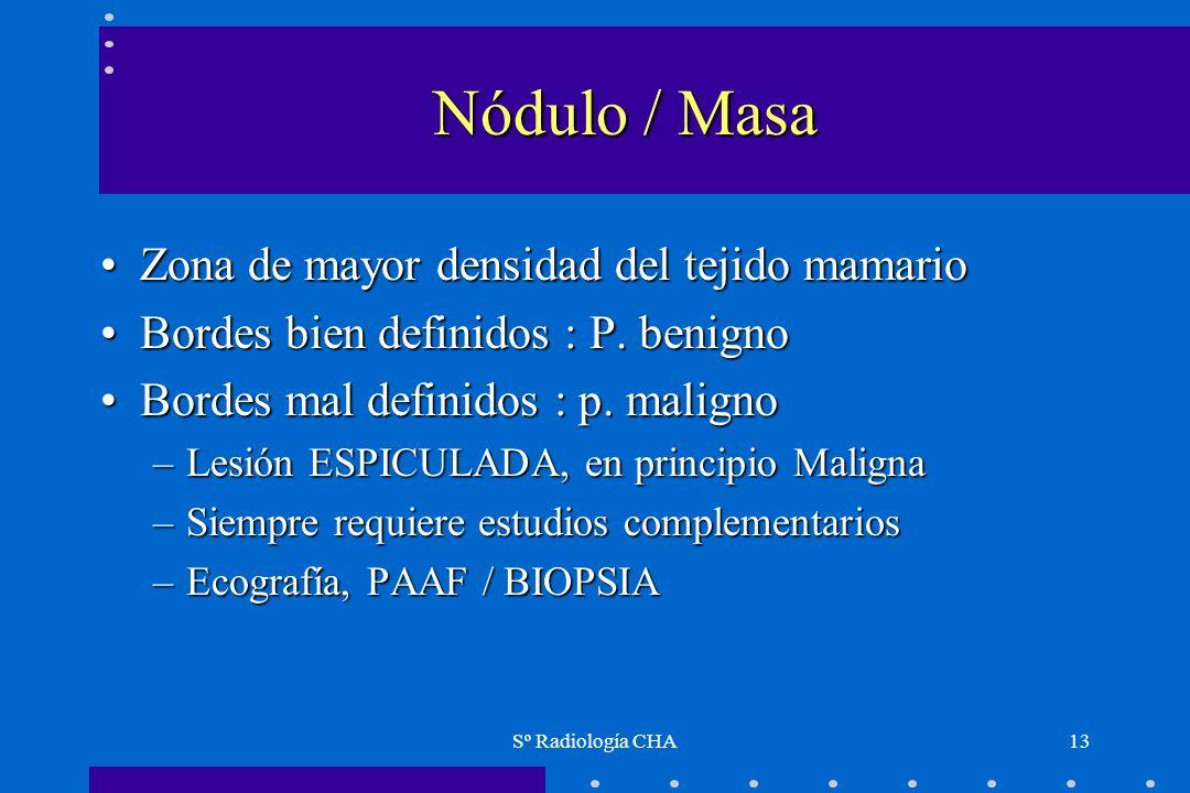 Sº Radiología CHA13 Nódulo / Masa Zona de mayor densidad del tejido mamarioZona de mayor densidad del tejido mamario Bordes bien definidos : P. benign