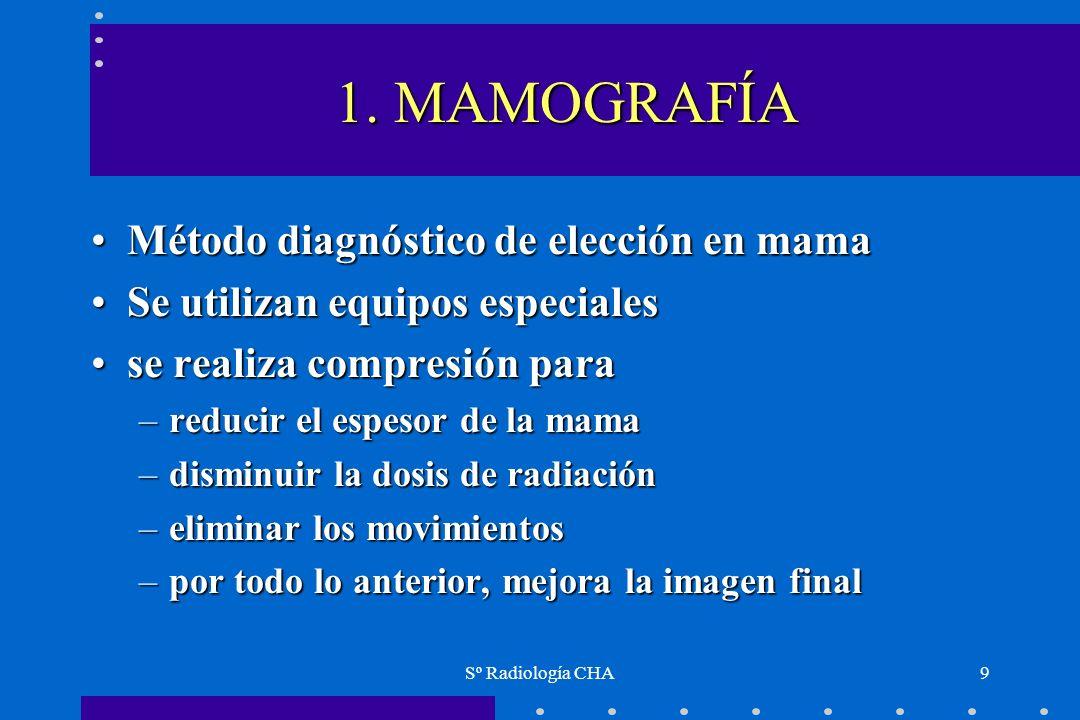 Sº Radiología CHA10 Modalidades de Estudio 1.Mamografía de detección (screening)1.