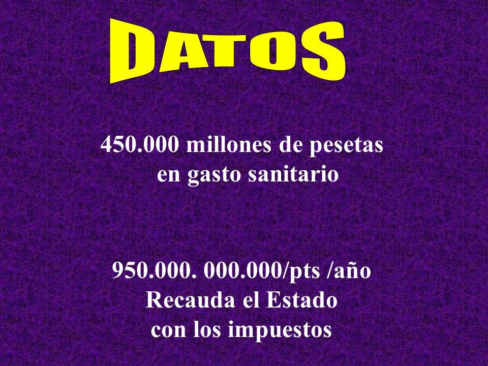 450.000 millones de pesetas en gasto sanitario 950.000.