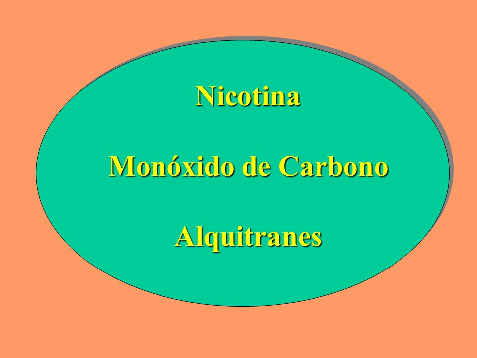 Nicotina Monóxido de Carbono Alquitranes
