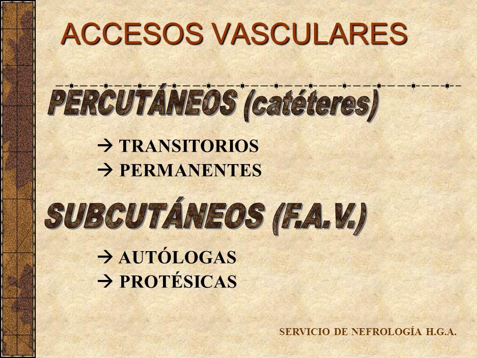 CUIDADOS DE ENFERMERÍA DE LAS F.A.V.