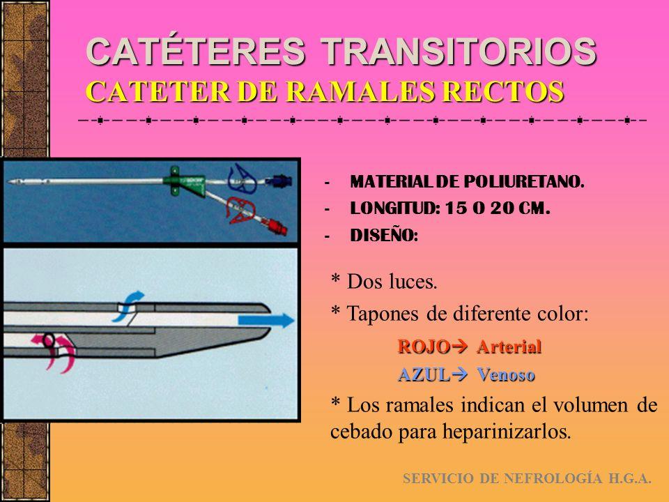 CATÉTERES TRANSITORIOS CATÉTERES TRANSITORIOS SERVICIO DE NEFROLOGÍA H.G.A.