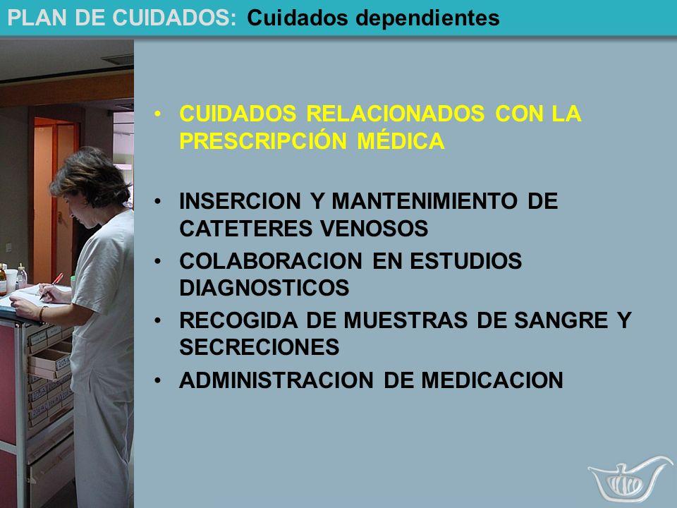 PLAN DE CUIDADOS: Cuidados dependientes INSERCION Y MANTENIMIENTO DE CATETERES VENOSOS COLABORACION EN ESTUDIOS DIAGNOSTICOS RECOGIDA DE MUESTRAS DE SANGRE Y SECRECIONES ADMINISTRACION DE MEDICACION CUIDADOS RELACIONADOS CON LA PRESCRIPCIÓN MÉDICA