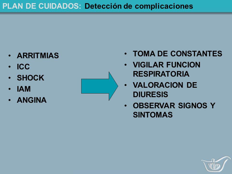 PLAN DE CUIDADOS: Detección de complicaciones ARRITMIAS ICC SHOCK IAM ANGINA TOMA DE CONSTANTES VIGILAR FUNCION RESPIRATORIA VALORACION DE DIURESIS OBSERVAR SIGNOS Y SINTOMAS