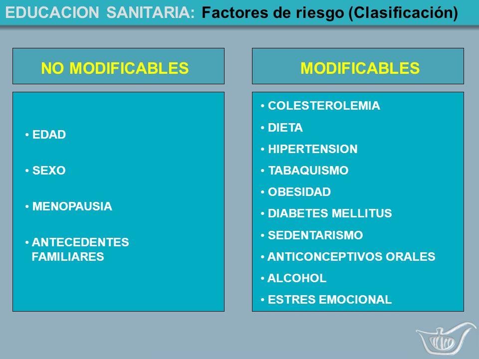 EDUCACION SANITARIA: Factores de riesgo (Clasificación) NO MODIFICABLES EDAD SEXO MENOPAUSIA ANTECEDENTES FAMILIARES COLESTEROLEMIA DIETA HIPERTENSION TABAQUISMO OBESIDAD DIABETES MELLITUS SEDENTARISMO ANTICONCEPTIVOS ORALES ALCOHOL ESTRES EMOCIONAL MODIFICABLES