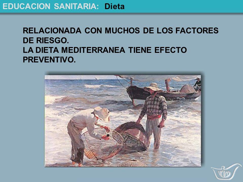 EDUCACION SANITARIA: Dieta RELACIONADA CON MUCHOS DE LOS FACTORES DE RIESGO.