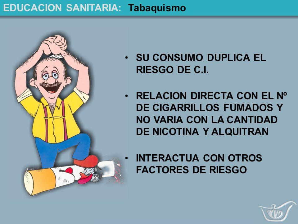 EDUCACION SANITARIA: Tabaquismo SU CONSUMO DUPLICA EL RIESGO DE C.I.