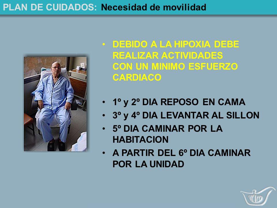 EDUCACION SANITARIA: Recomendaciones ACTIVIDAD FISICA DE FORMA PROGRESIVA ACONSEJABLE EJERCICIOS AEROBICOS NO RECOMENDABLE DEPORTES ISOMETRICOS