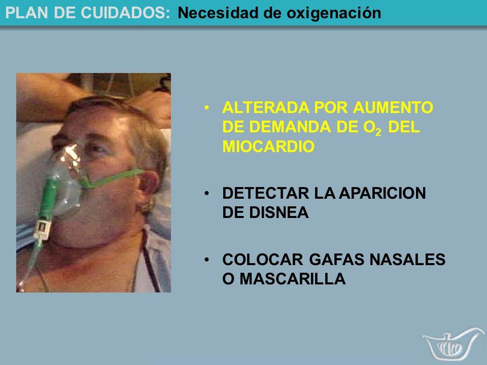 PLAN DE CUIDADOS: Necesidad de oxigenación ALTERADA POR AUMENTO DE DEMANDA DE O 2 DEL MIOCARDIO DETECTAR LA APARICION DE DISNEA COLOCAR GAFAS NASALES O MASCARILLA