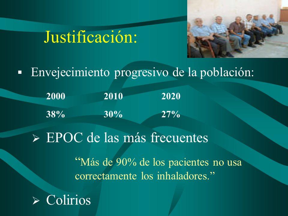 Selección de pacientes Población >65 años Residentes en css Pacientes en tratamiento con inh.