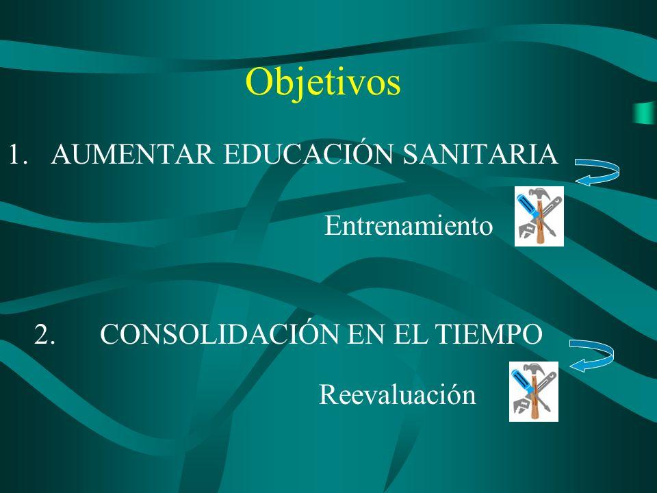 Conclusiones la educación sanitaria eficacia y seguridad del tratamiento Nivel de salud de nuestros pacientes.