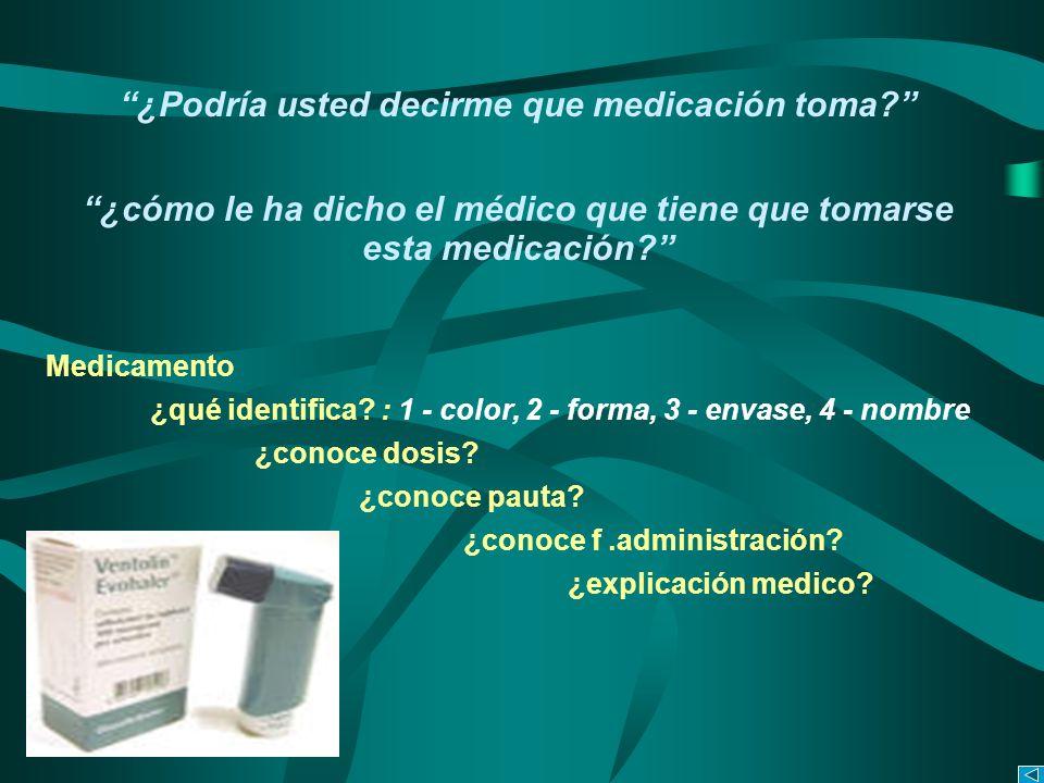 test COMPROBACIÓN DE LA TÉCNICA cartuchos dosificadores presurizados.