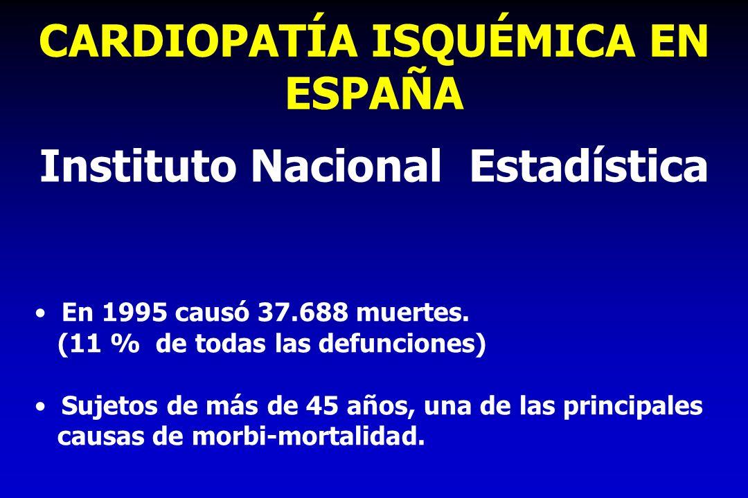 CARDIOPATÍA ISQUÉMICA EN ESPAÑA Instituto Nacional Estadística En 1995 causó 37.688 muertes. (11 % de todas las defunciones) Sujetos de más de 45 años