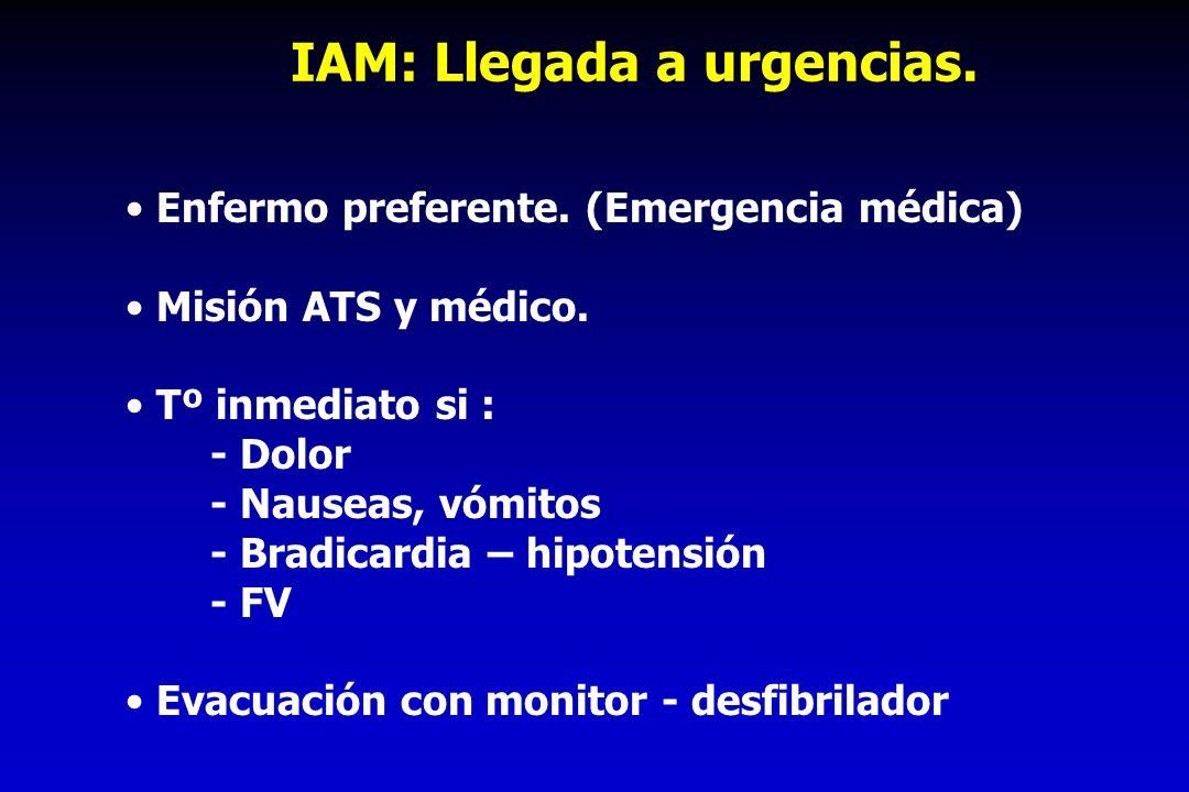 IAM: Llegada a urgencias. Enfermo preferente. (Emergencia médica) Misión ATS y médico. Tº inmediato si : - Dolor - Nauseas, vómitos - Bradicardia – hi