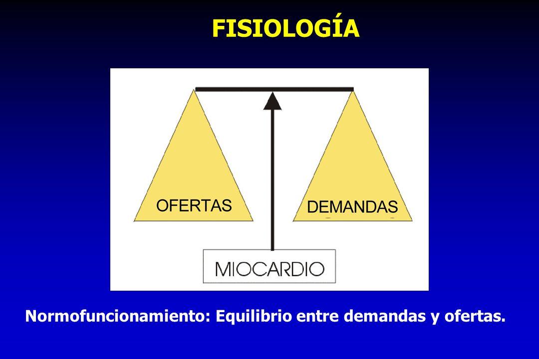 FISIOLOGÍA Normofuncionamiento: Equilibrio entre demandas y ofertas.