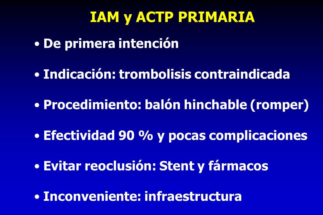 IAM y ACTP PRIMARIA De primera intención Indicación: trombolisis contraindicada Procedimiento: balón hinchable (romper) Efectividad 90 % y pocas compl