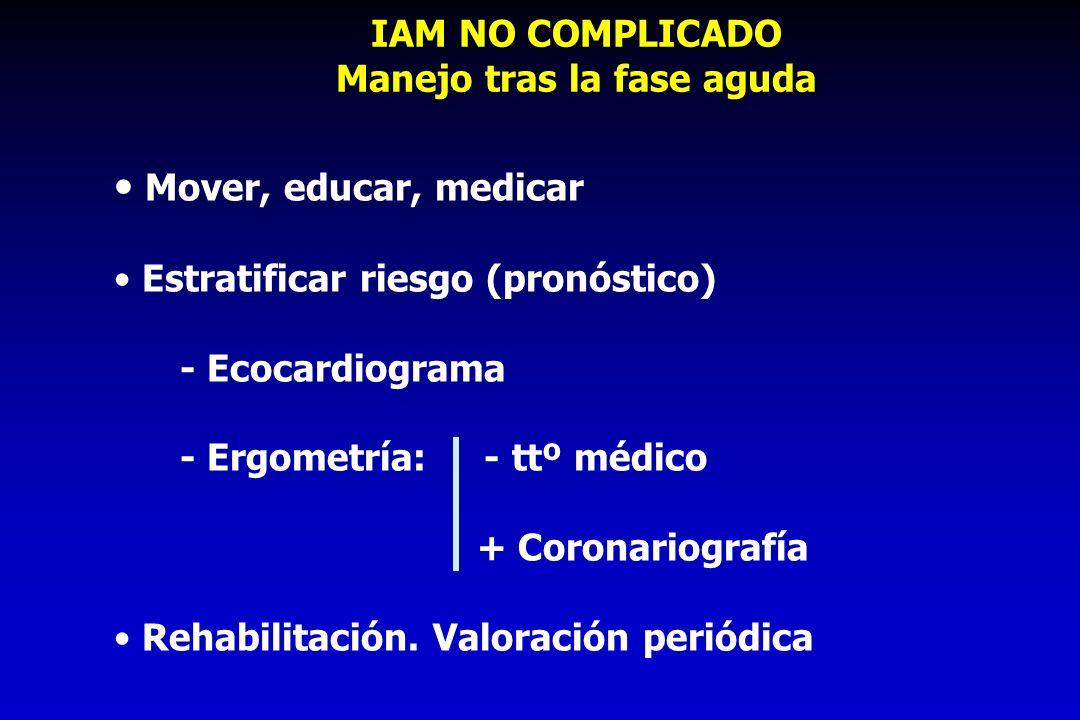 IAM NO COMPLICADO Manejo tras la fase aguda Mover, educar, medicar Estratificar riesgo (pronóstico) - Ecocardiograma - Ergometría: - ttº médico + Coro