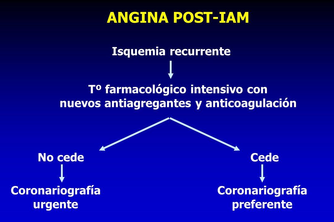 ANGINA POST-IAM Isquemia recurrente Tº farmacológico intensivo con nuevos antiagregantes y anticoagulación No cedeCede Coronariografía urgente Coronar
