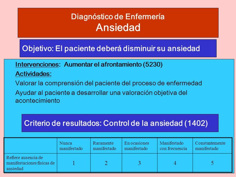 Diagnóstico de Enfermería Ansiedad Intervenciones: Aumentar el afrontamiento (5230) Actividades: Valorar la comprensión del paciente del proceso de enfermedad Ayudar al paciente a desarrollar una valoración objetiva del acontecimiento Objetivo: El paciente deberá disminuir su ansiedad Criterio de resultados: Control de la ansiedad (1402) Nunca manifestado Raramente manifestado En ocasiones manifestado Manifestado con frecuencia Constantemente manifestado Refiere ausencia de manifestaciones físicas de ansiedad 12345