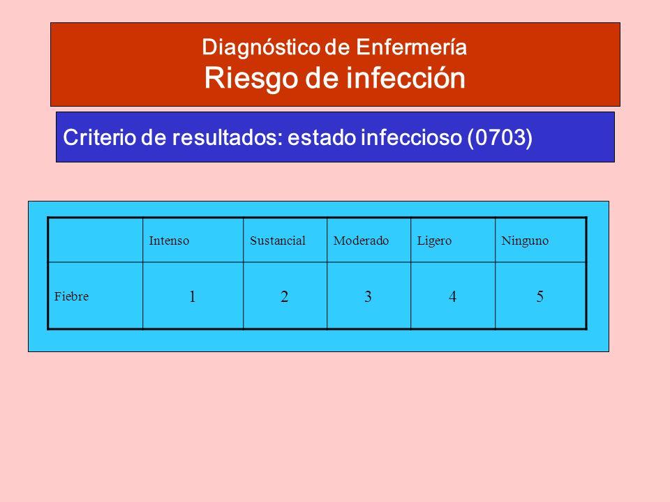 Diagnóstico de Enfermería Riesgo de infección Criterio de resultados: estado infeccioso (0703) IntensoSustancialModeradoLigeroNinguno Fiebre 12345