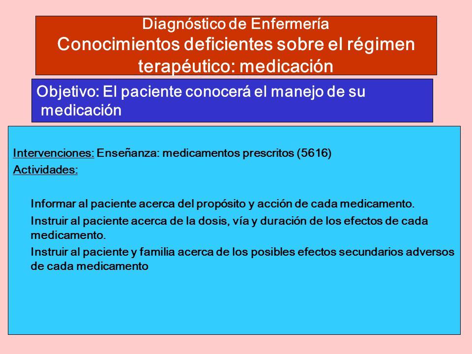 Diagnóstico de Enfermería Conocimientos deficientes sobre el régimen terapéutico: medicación Intervenciones: Enseñanza: medicamentos prescritos (5616) Actividades: Informar al paciente acerca del propósito y acción de cada medicamento.