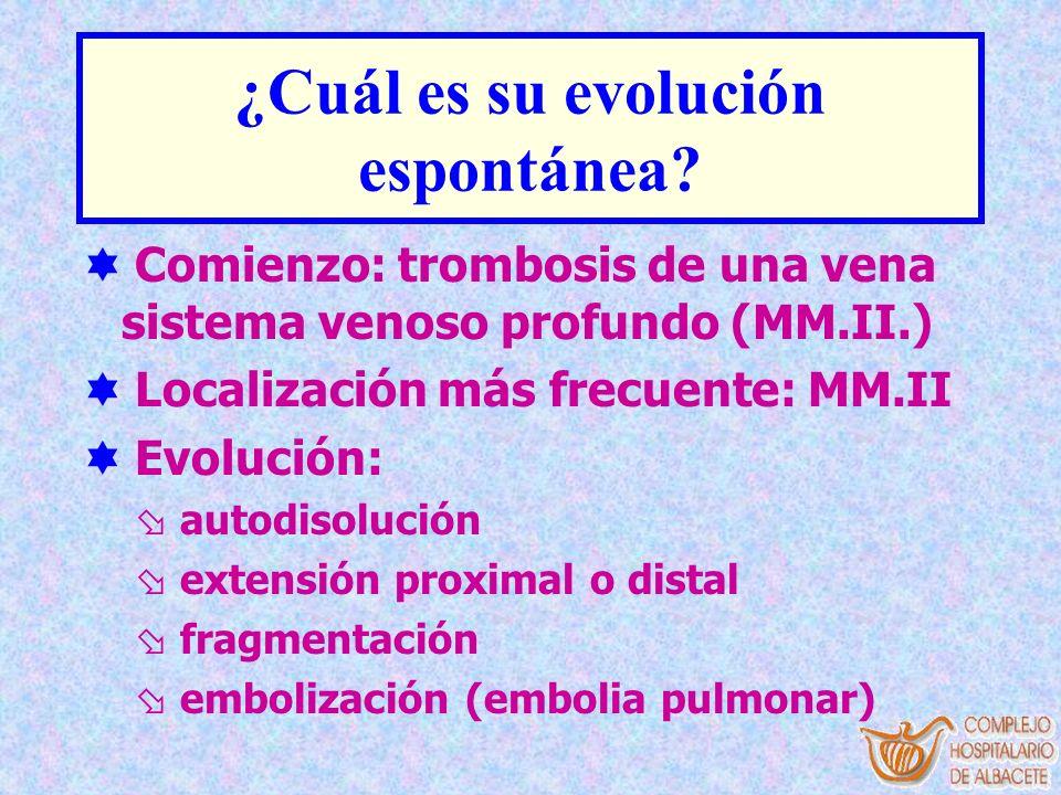 ¿Cuál es su evolución espontánea? Comienzo: trombosis de una vena sistema venoso profundo (MM.II.) Localización más frecuente: MM.II Evolución: ø auto