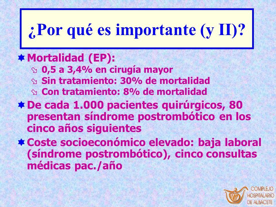 ¿Por qué es importante (y II)? Mortalidad (EP): ø 0,5 a 3,4% en cirugía mayor ø Sin tratamiento: 30% de mortalidad ø Con tratamiento: 8% de mortalidad