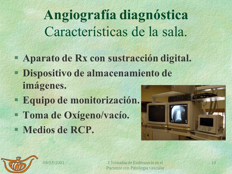 09/05/2001I Jornadas de Enfermería en el Paciente con Patología vascular 9 Angiografía diagnóstica §Técnica de riesgo §Alto grado de disconfort. §Alto