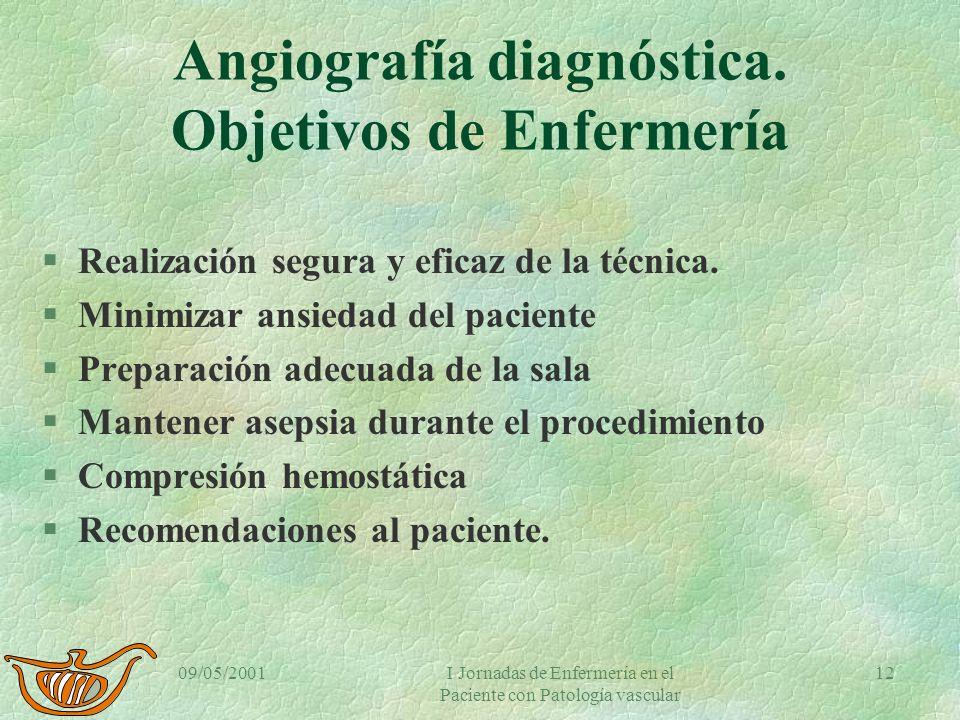 09/05/2001I Jornadas de Enfermería en el Paciente con Patología vascular 11 Angiografía diagnóstica Personal §Radiólogos §2 Enfermeras §1 T.E.R. §1 A.