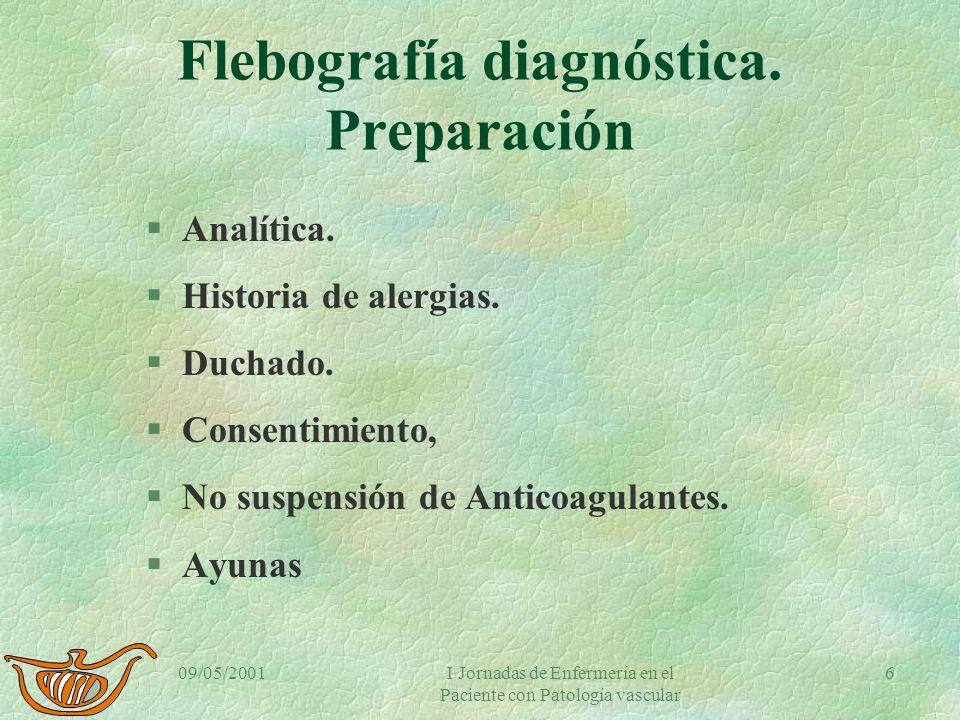 09/05/2001I Jornadas de Enfermería en el Paciente con Patología vascular 5 Angiografía diagnóstica. Preparación para la angiografía. §Consentimiento.