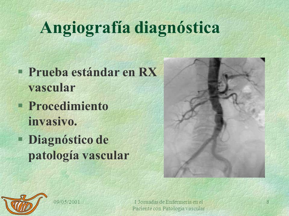 09/05/2001I Jornadas de Enfermería en el Paciente con Patología vascular 7 Cuidados de Enfermería al paciente sometido a estudio angiográfico en la Un