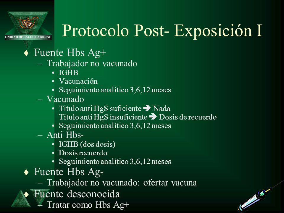 UNIDAD DE SALUD LABORAL Protocolo Post- Exposición I t Fuente Hbs Ag+ –Trabajador no vacunado IGHB Vacunación Seguimiento analítico 3,6,12 meses –Vacu
