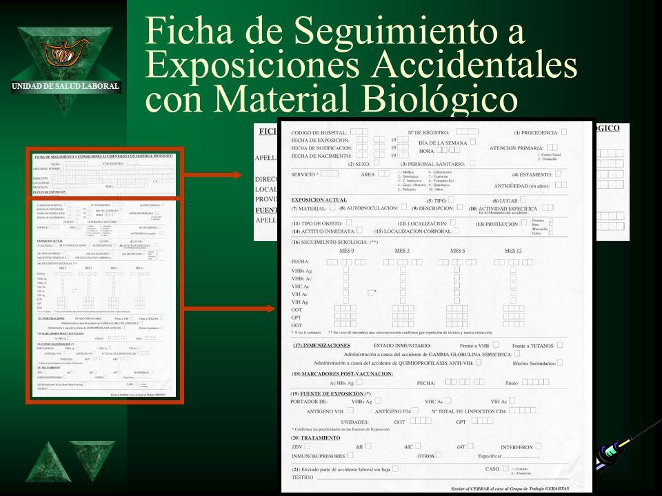 UNIDAD DE SALUD LABORAL Ficha de Seguimiento a Exposiciones Accidentales con Material Biológico