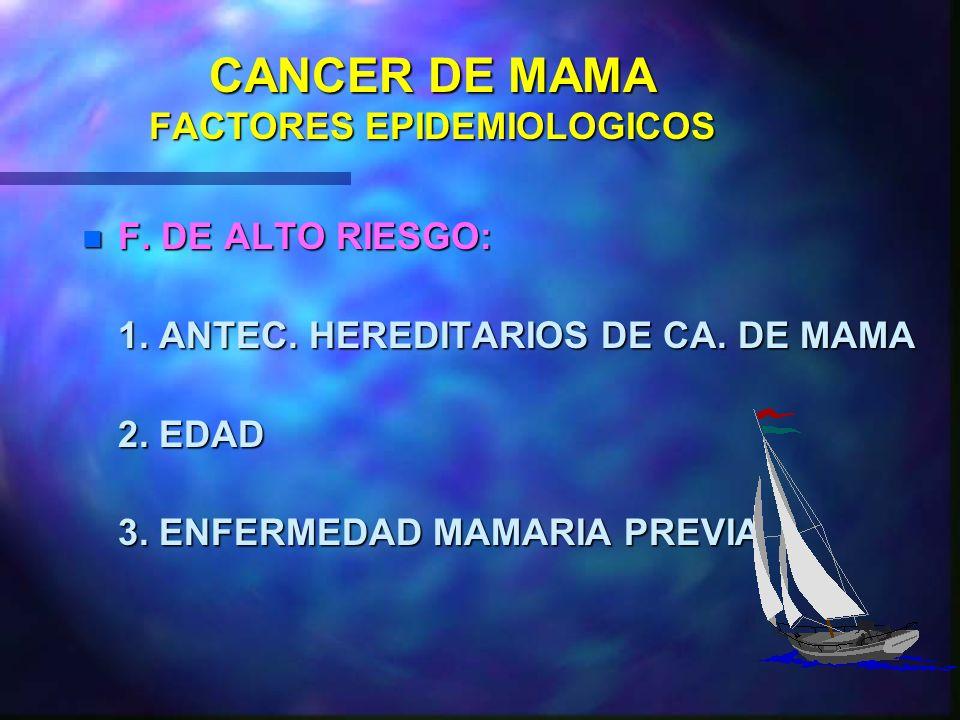 CANCER DE MAMA FACTORES EPIDEMIOLOGICOS AMBIENTALES, GEOGRAFICOS Y ETNICOS GENÉTICOS Y HEREDITARIOS DEPENDIENTES DE LA MUJER DEPENDIENTES DE LA MAMA A