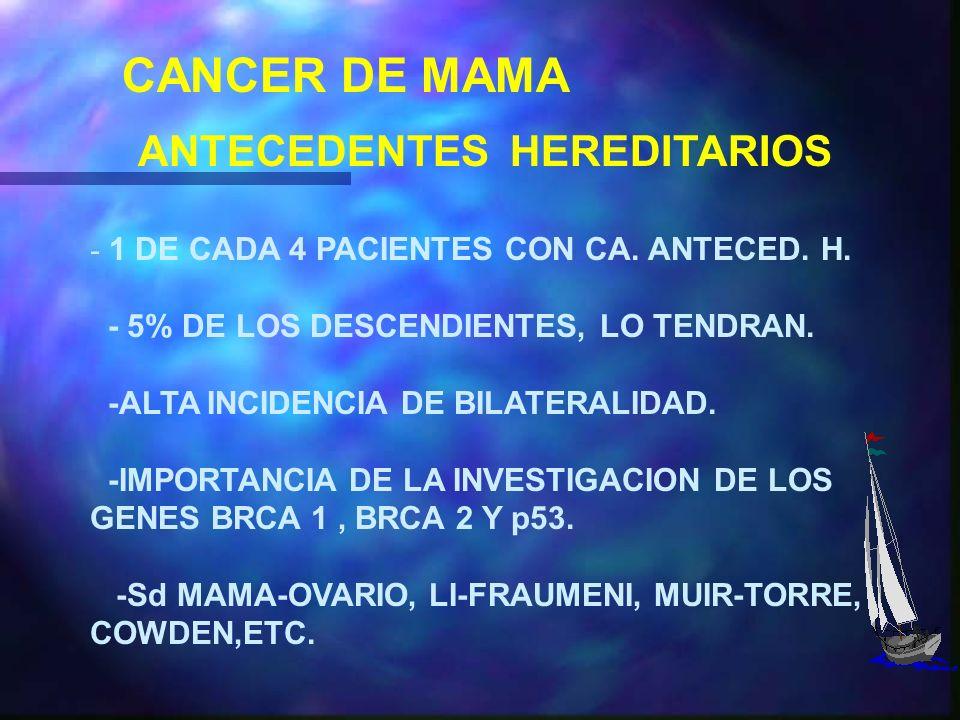 CANCER DE MAMA FACTORES EPIDEMIOLOGICOS n F. DE ALTO RIESGO: 1. ANTEC. HEREDITARIOS DE CA. DE MAMA 1. ANTEC. HEREDITARIOS DE CA. DE MAMA 2. EDAD 2. ED
