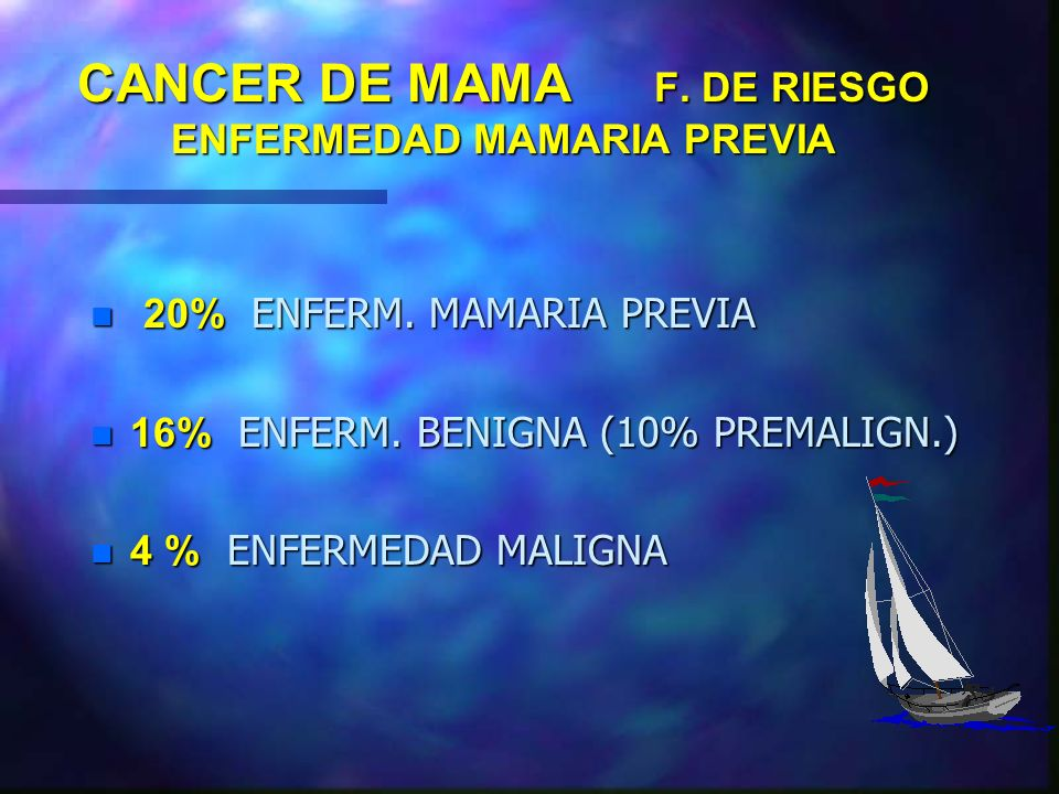 CANCER DE MAMA INCIDENCIA POR EDADES %