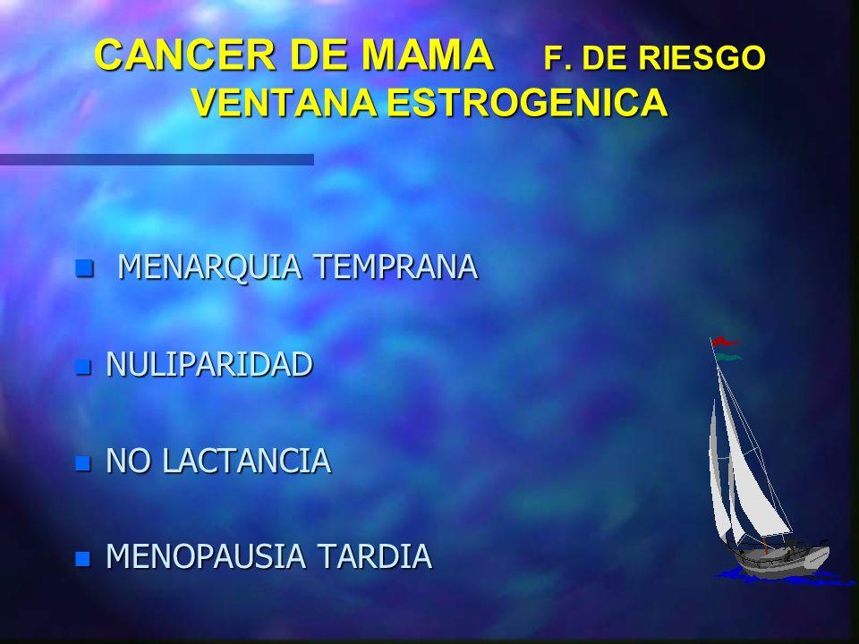 CANCER DE MAMA F. DE RIESGO ENFERMEDAD MAMARIA PREVIA 20% ENFERM. MAMARIA PREVIA 20% ENFERM. MAMARIA PREVIA 16% ENFERM. BENIGNA (10% PREMALIGN.) 16% E