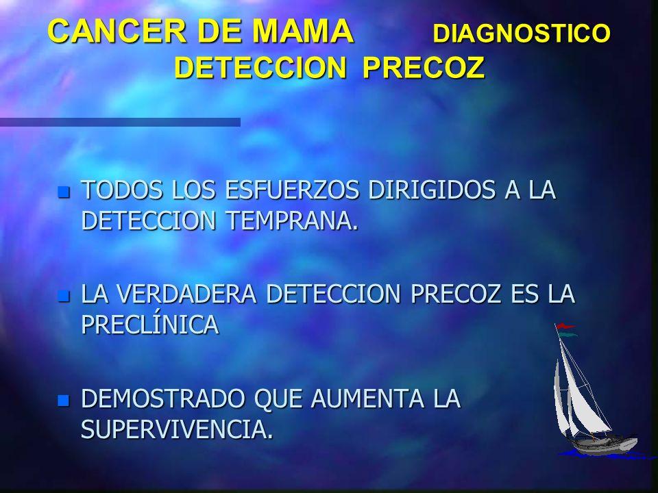CANCER DE MAMA VENTANA ESTROGENICA MENARQUIA TEMPRANA NULIPARIDAD NO LACTANCIA MATERNA MENOPAUSIA TARDIA MAYOR TIEMPO DE EXPOSICION ESTROGENICA AUMENT