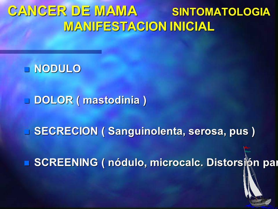 CANCER DE MAMA DETECCION CLINICA n ANTECEDENTES SINTOMATOLOGIA SINTOMATOLOGIA EXAMEN FISICO EXAMEN FISICO n SIGNOS