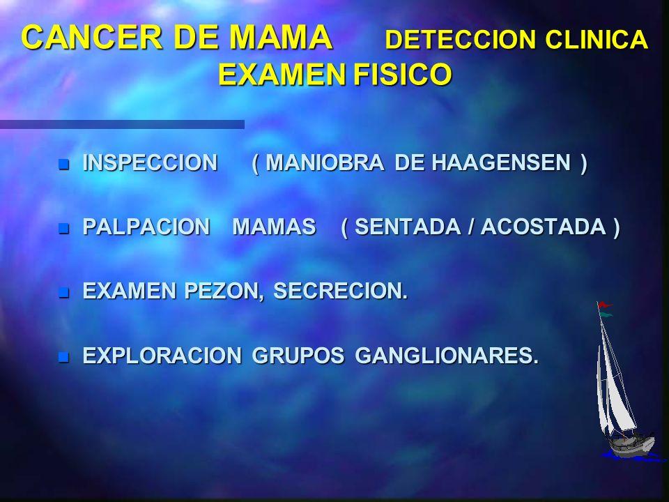 CANCER DE MAMA SINTOMATOLOGIA MANIFESTACION INICIAL n NODULO n DOLOR ( mastodinia ) n SECRECION ( Sanguinolenta, serosa, pus ) n SCREENING ( nódulo, m