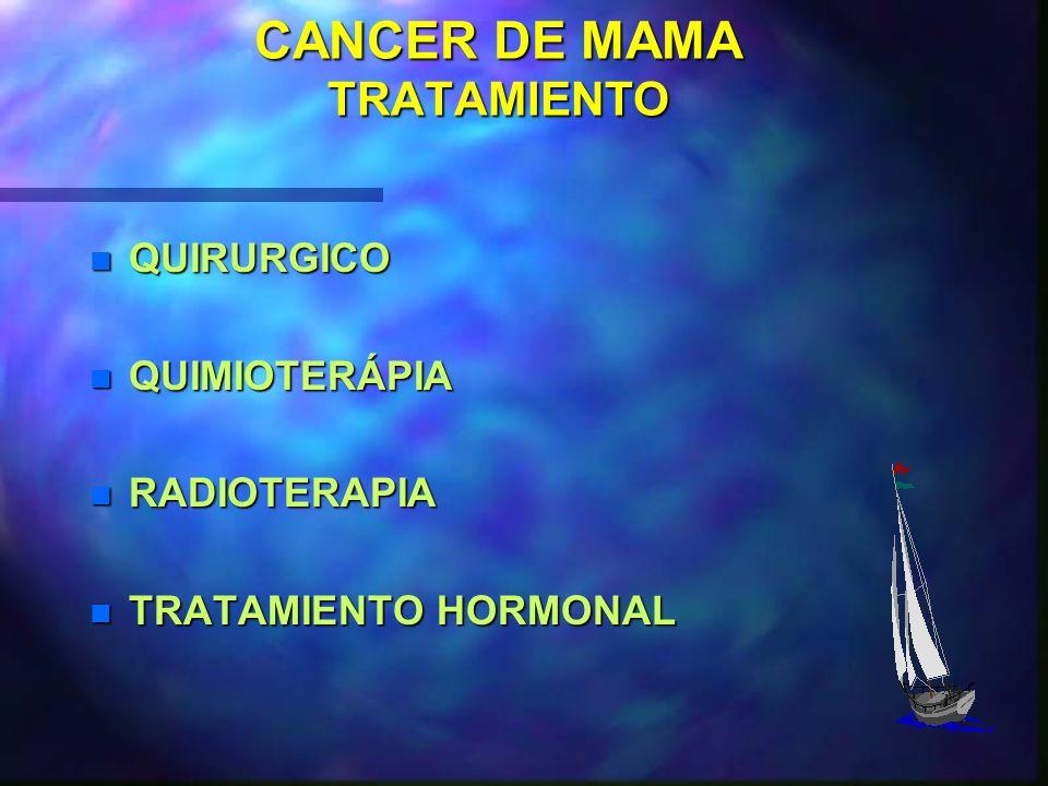 CANCER DE MAMA DIAGNOSTICO BIOPSIAS BIOPSIA POR CONGELACION : BIOPSIA POR CONGELACION : INCISIONAL ( poco utilizada ) INCISIONAL ( poco utilizada ) EX