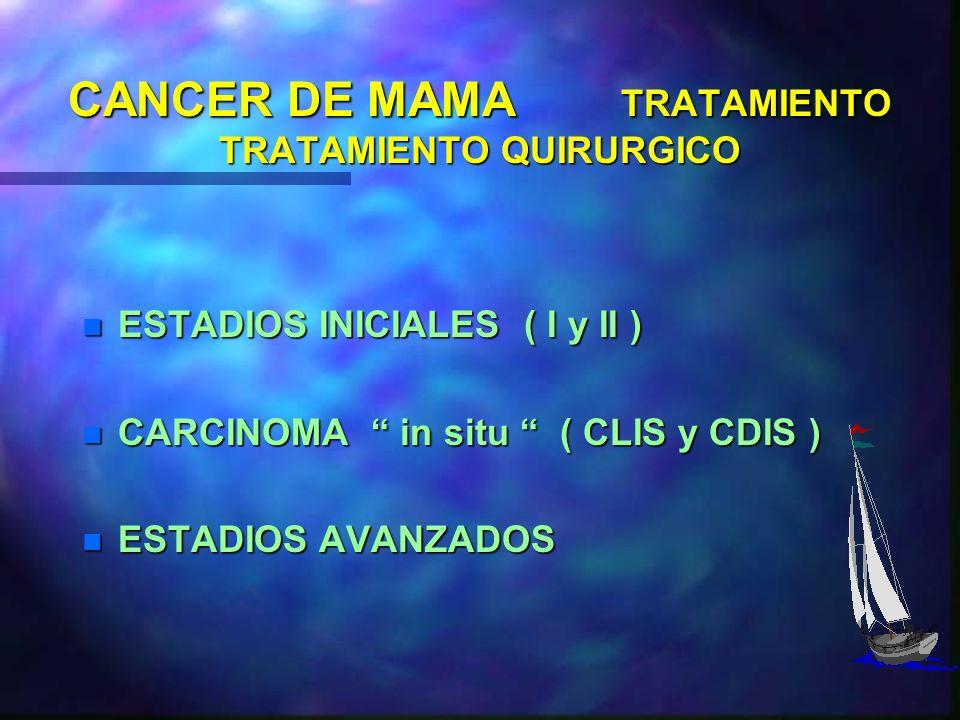 CANCER DE MAMA TRATAMIENTO n QUIRURGICO n QUIMIOTERÁPIA n RADIOTERAPIA n TRATAMIENTO HORMONAL