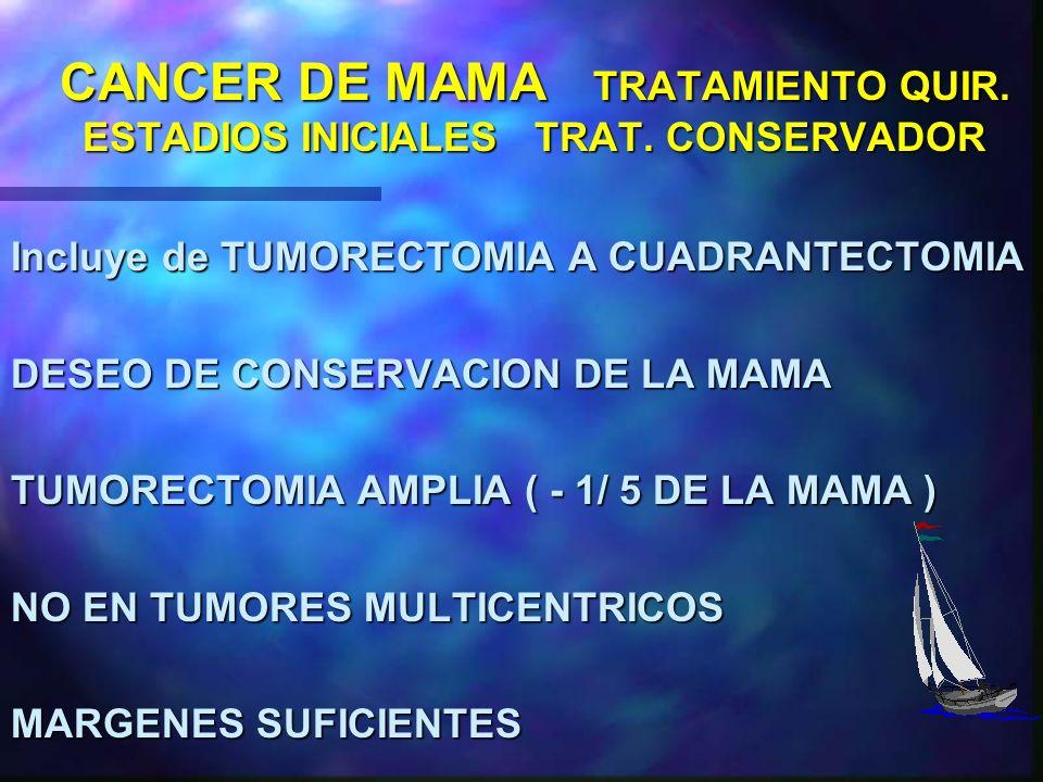 CANCER DE MAMA TRATAMIENTO QUIR. ESTADIOS INICIALES n TRATAMIENTO CONSERVADOR 1. LUMPECTOMIA + VACIAMIENTO AXILAR 1. LUMPECTOMIA + VACIAMIENTO AXILAR
