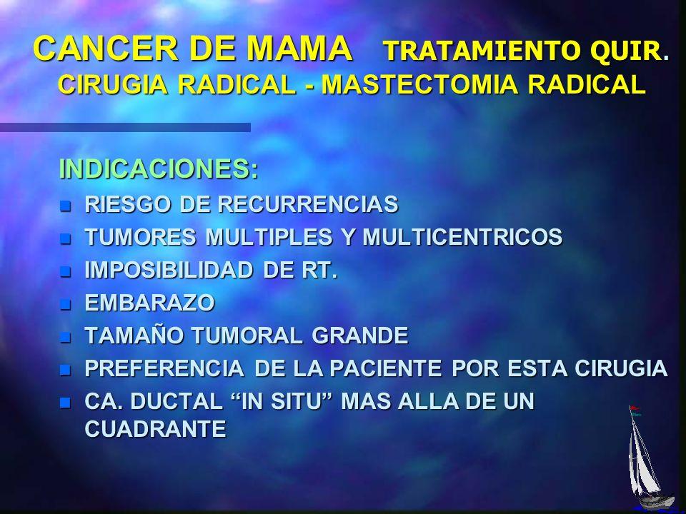 CANCER DE MAMA TRATAMIENTO QUIR. ESTADIOS INICIALES TRAT. CONSERVADOR Incluye de TUMORECTOMIA A CUADRANTECTOMIA DESEO DE CONSERVACION DE LA MAMA TUMOR