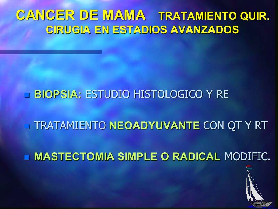 CANCER DE MAMA TRATAMIENTO QUIR. CIRUGIA DEL CARCINOMA IN SITU n CA. LOBULILLAR IN SITU - TUMORECTOMIA AMPLIA-NO AXILA- NO RT ni QT. - TUMORECTOMIA AM
