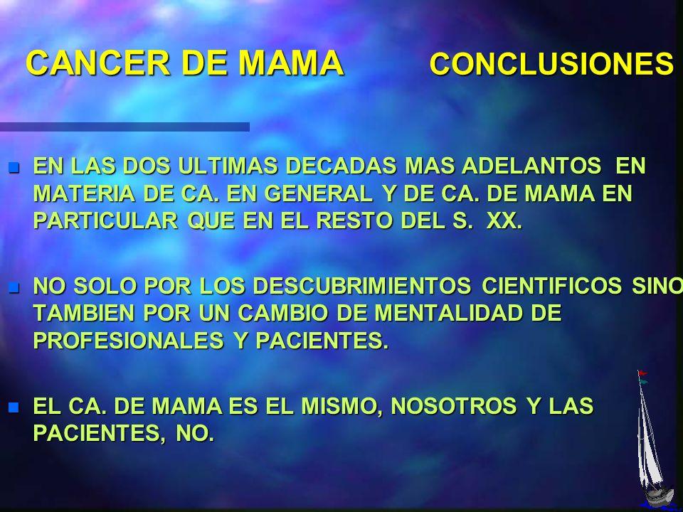 CANCER DE MAMA DIAGNOSTICO Y TRATAMIENTO CONCLUSIONES CONCLUSIONES ¿ QUE HA CAMBIADO ? ¿ QUE HA CAMBIADO ?