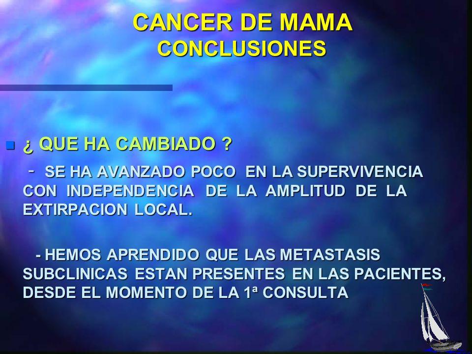 CANCER DE MAMA CONCLUSIONES n EN LAS DOS ULTIMAS DECADAS MAS ADELANTOS EN MATERIA DE CA. EN GENERAL Y DE CA. DE MAMA EN PARTICULAR QUE EN EL RESTO DEL