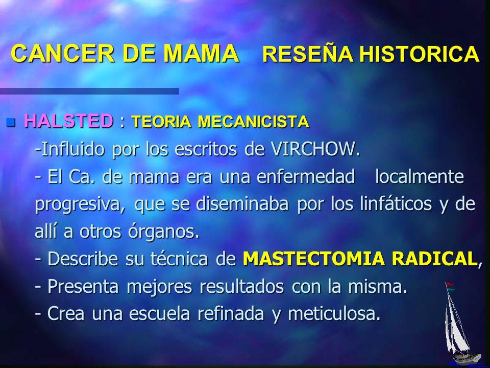 CANCER DE MAMA RESEÑA HISTORICA HALSTED : TEORIA MECANICISTA HALSTED : TEORIA MECANICISTA -Influido por los escritos de VIRCHOW.